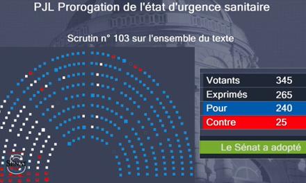 Plus besoin d'état d'urgence SANITAIRE pour lutter contre la pandémie, j'ai voté contre sa prorogation
